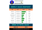 Lee Earned Over $3000 Monthly With This Free List Building System